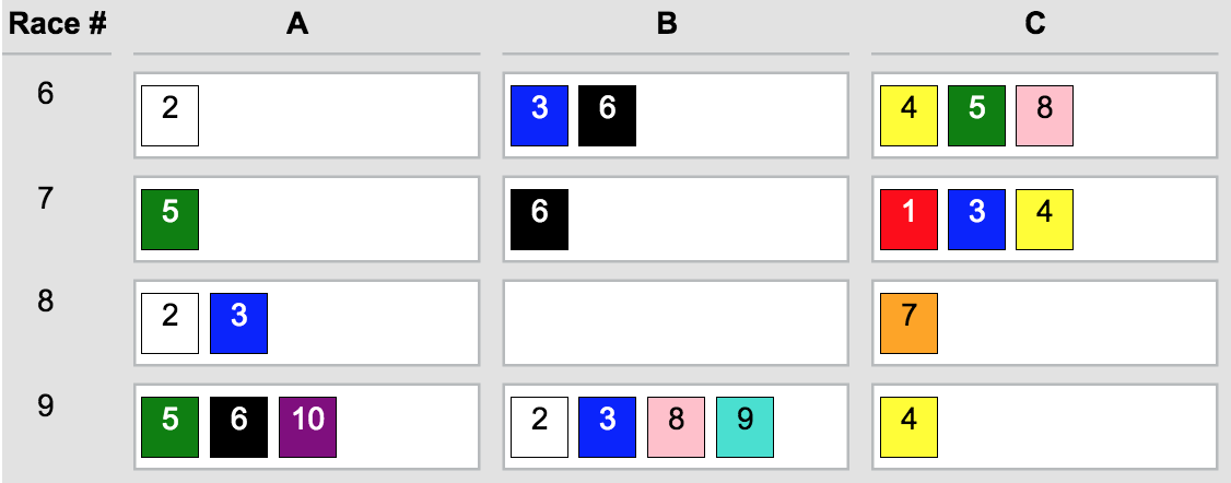 Quick Look at Friday's Late Pick-4 at Aqueduct - DRF Live