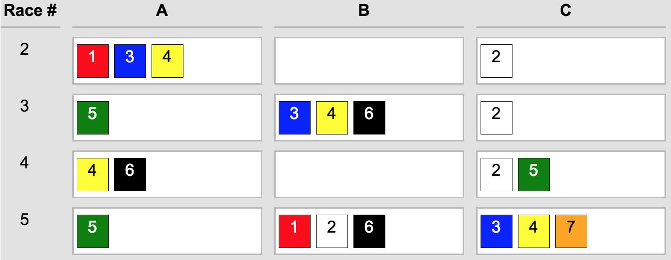 Playing Saturday's early Pick-4 at Aqueduct, starting in Race 2